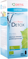 MethodDraine Detox